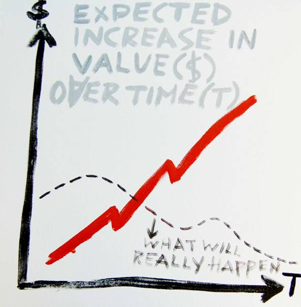 expected-increase-in-value